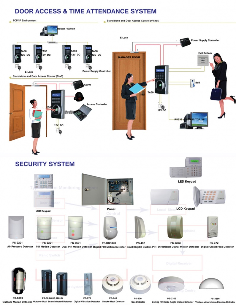 access-control1