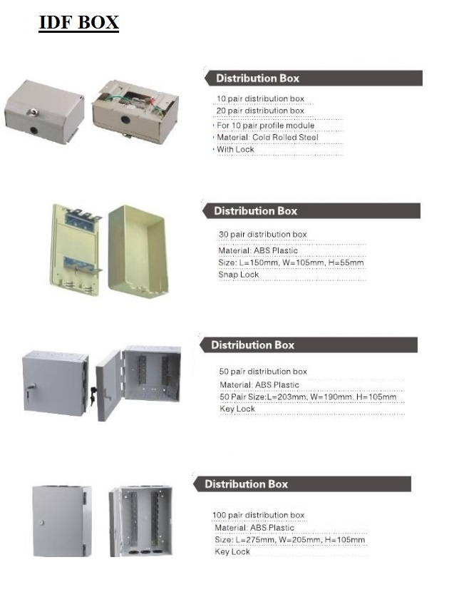 PABX system Accessories